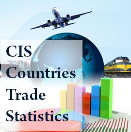 CIS Trade Data