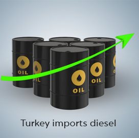 Turkey Import Data