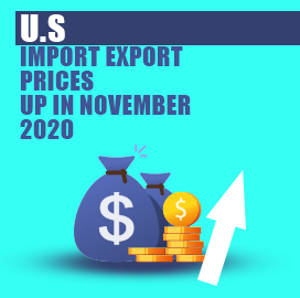 US Import Export Data