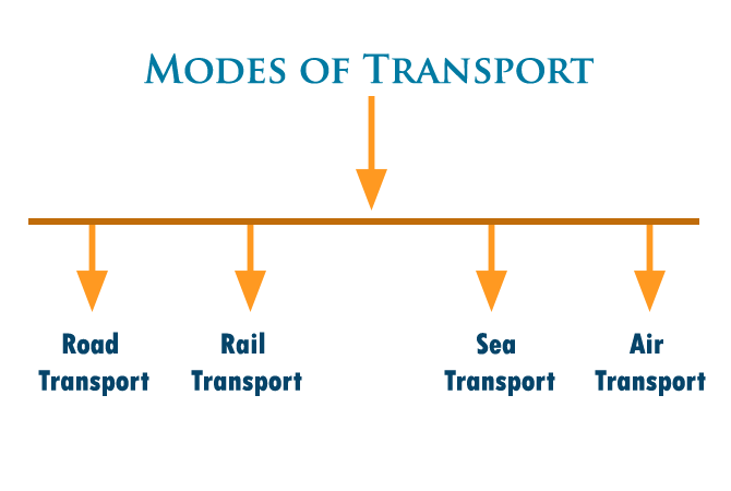 How To Choose The Right Mode Of Transport In Import Export