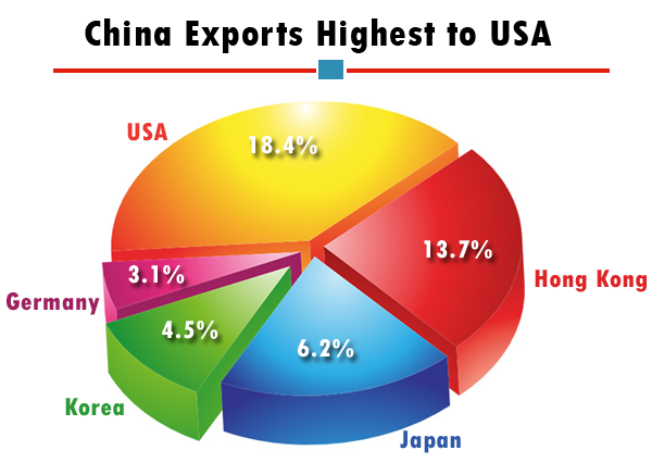 Chinese exporter