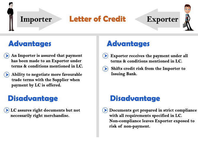 Advantages Disadvantages Of LC To Importer Exporter
