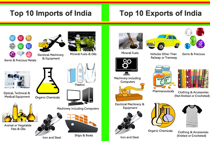 5 Most Effective Ways to Find Buyers & Suppliers of India in