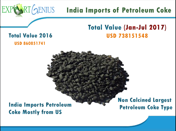 Pet Coke Importers in India