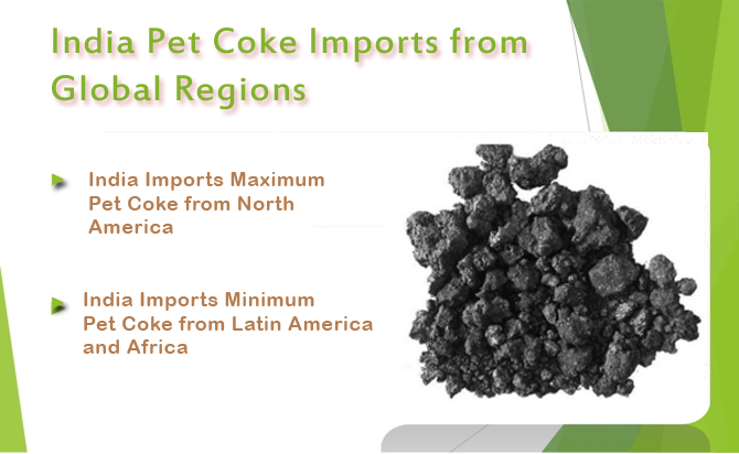 pet coke imports in india