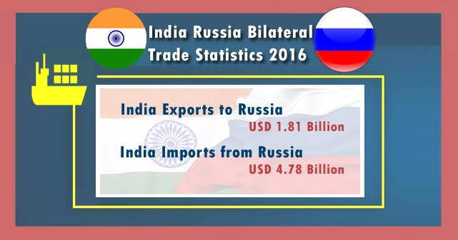 India Russia Bilateral Trade