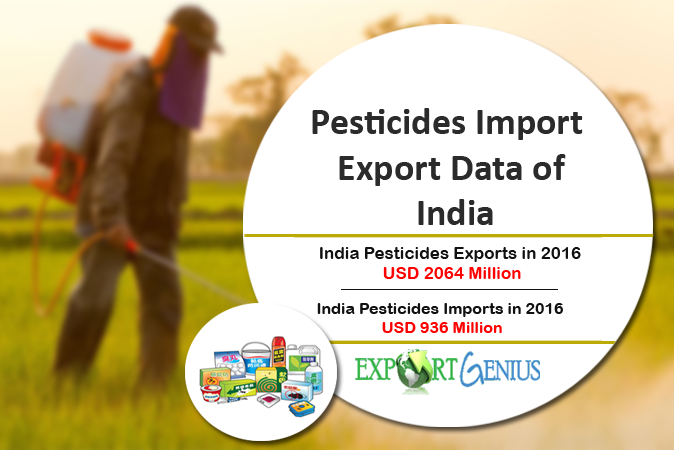 Indian Pesticides Industry Report - Pesticides Import Export