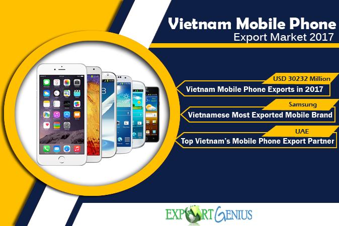 Vietnam Mobile Phone