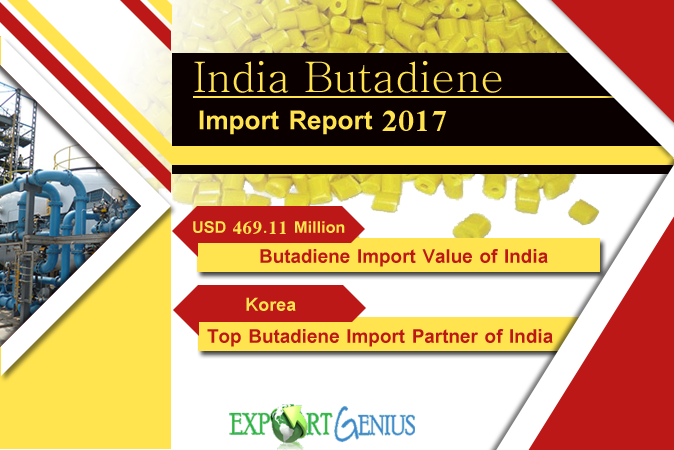 India Butadiene Import