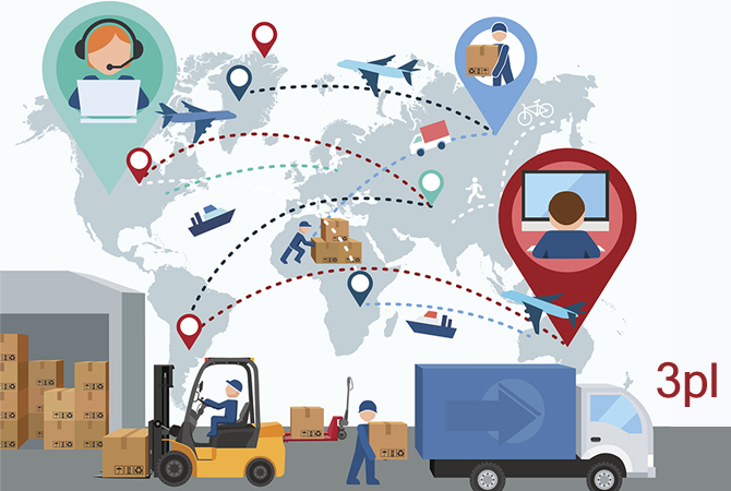 What is a 3PL? 5 Tips to Choose Best Third Party Logistics
