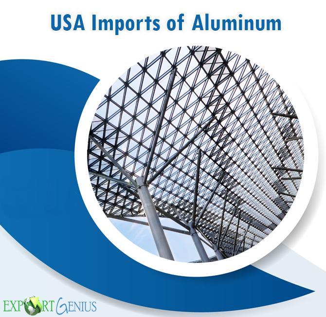 US Aluminum Imports