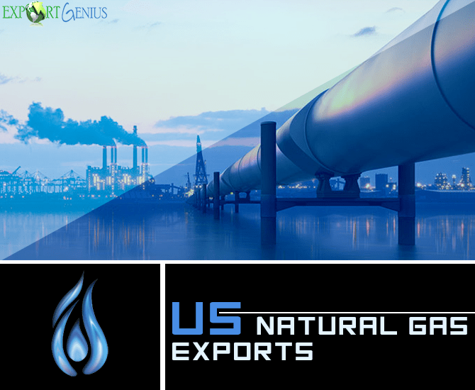 United States Natural Gas