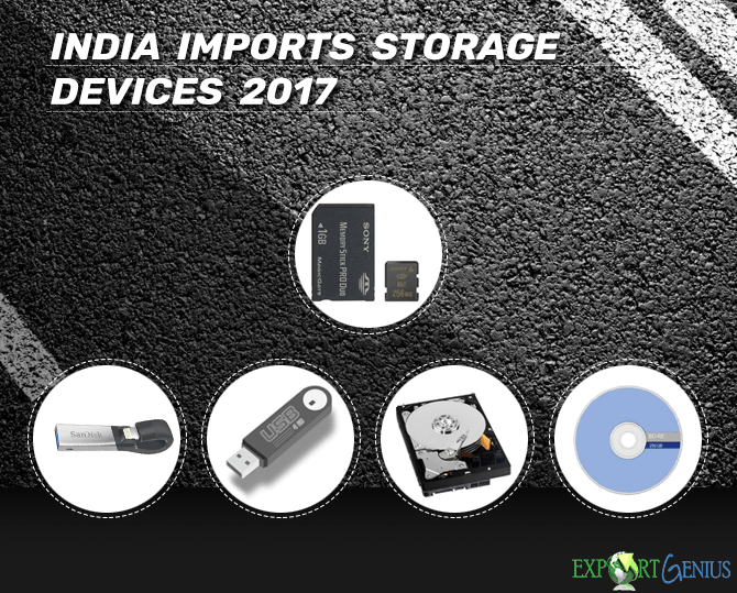 Imports of Storage Devices