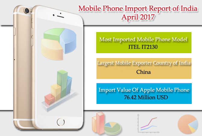 Mobile Phone Import