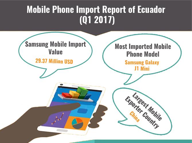 Phone Import Report