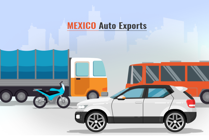 Mexico Export Data