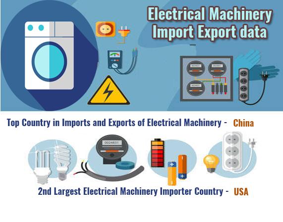 Electrical Machinery Data