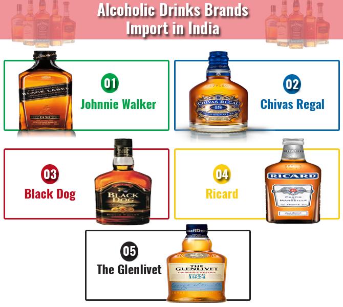 Alcoholic Drinks Brands