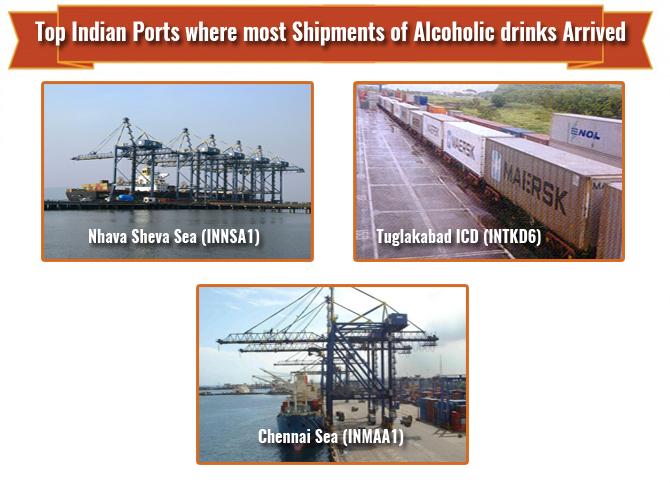 Alcoholic Drinks Imports