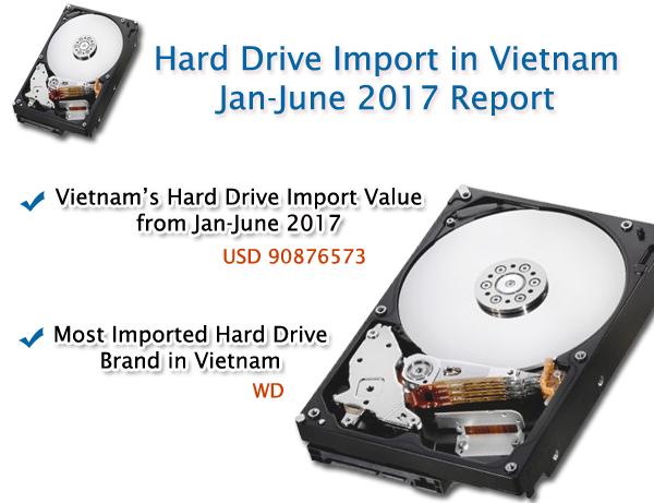 Hard Drive Import